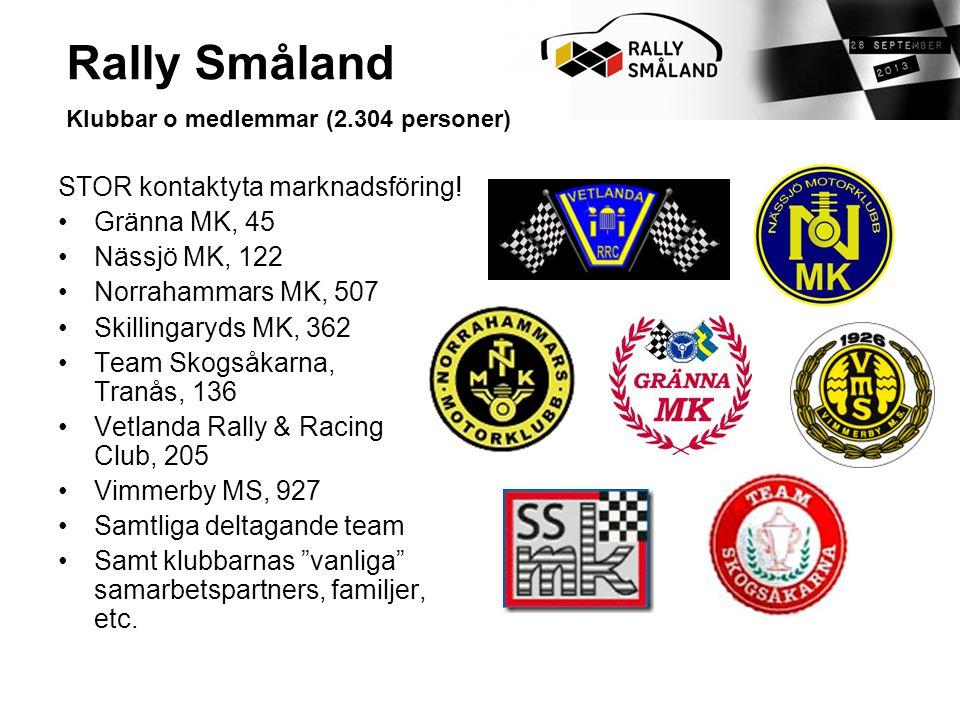 Marknadsföring - Översikt, axplock…  9:e/sista deltävling Syd Svenska Rally Cupen – före finalen  Tävlingsinformation  Tävlingsinbjudan (prel.)  Programblad 44 sid A4, 4-fg, ca 1800 ex – annonser, artiklar, tävlingsinfo.,etc  Tävlingskarta (ingår i programbladet)  Hemsida; www.rallysmaland.sewww.rallysmaland.se  Facebook Rally Småland  Skyltar och banderoller, (infartsskyltar), etc  NR-lappar, dekaler, mm på rallybilarna  Sponsorpaket – nätverk sponsorer och samarbetspartners  Tidningar; VP, Smålandstidningen, Höglandet.nu, m fl  Radio (och TV ?) – Radio Ädelfors (webbradio), radioreklam  Aktiviteter, mm,……………