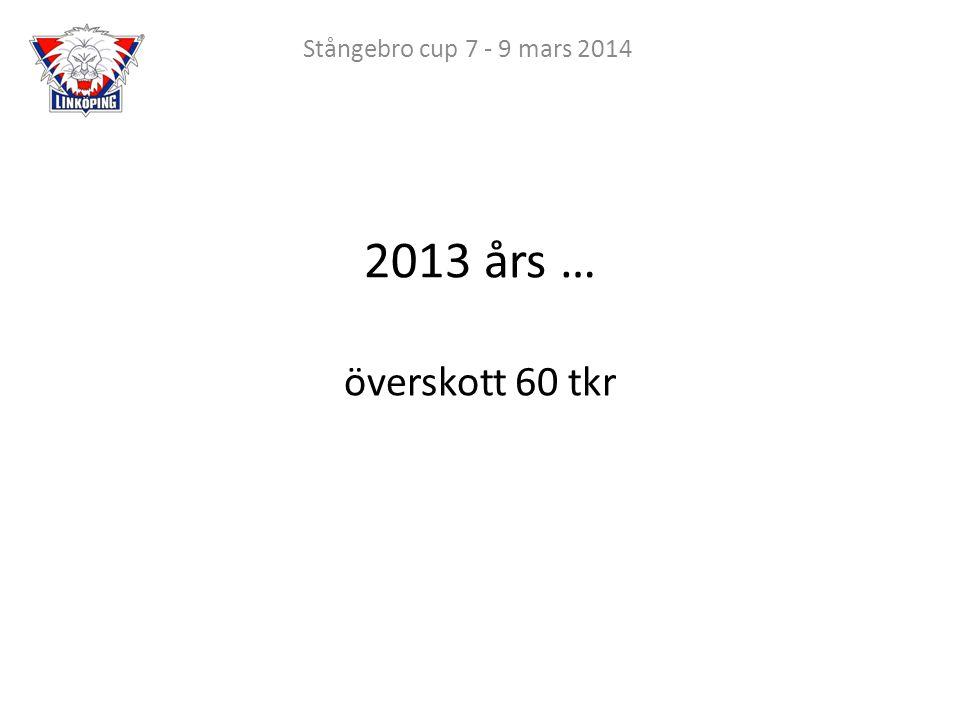 2013 års … överskott 60 tkr Stångebro cup 7 - 9 mars 2014