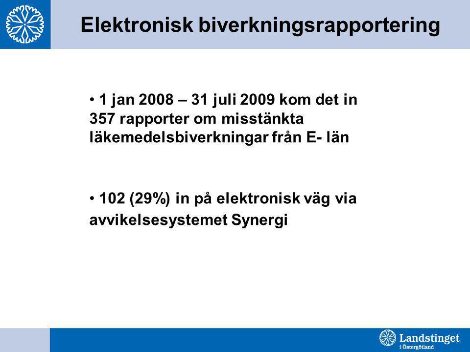 Elektronisk biverkningsrapportering • 1 jan 2008 – 31 juli 2009 kom det in 357 rapporter om misstänkta läkemedelsbiverkningar från E- län • 102 (29%)
