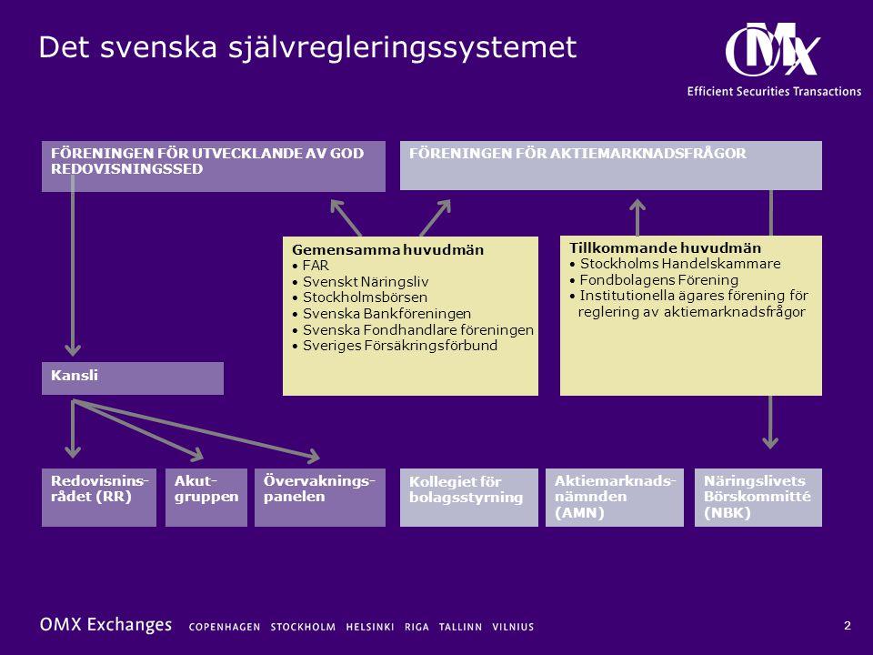 3 Börsregler för bolag noterade på Stockholmsbörsen •Noteringskrav –Krav inför notering –Legal granskning –Upprätta prospekt –Lägsta aktiepris –Fortlöpande noteringskrav –Börsfähighet (ledning och styrelse, ekonomi- och rapporteringssystem samt kapacitet för informationsgivning) –Styrelsens sammansättning –Utbildning •Noteringsavtalet –Noteringsavtalet reglerar när, hur och vilken information bolagen ska ge till aktiemarknaden Förändringar i noteringsavtalet förutsätter att Stockholmsbörsen och Aktiemarknadsbolagens Förening är eniga om dessa