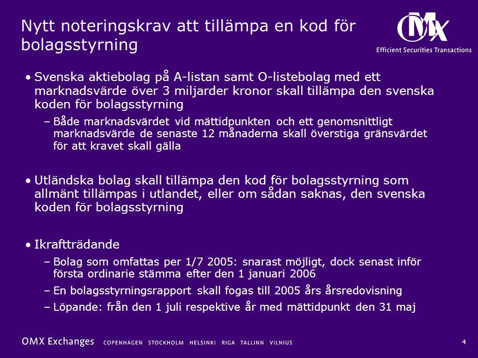 4 Nytt noteringskrav att tillämpa en kod för bolagsstyrning •Svenska aktiebolag på A-listan samt O-listebolag med ett marknadsvärde över 3 miljarder k