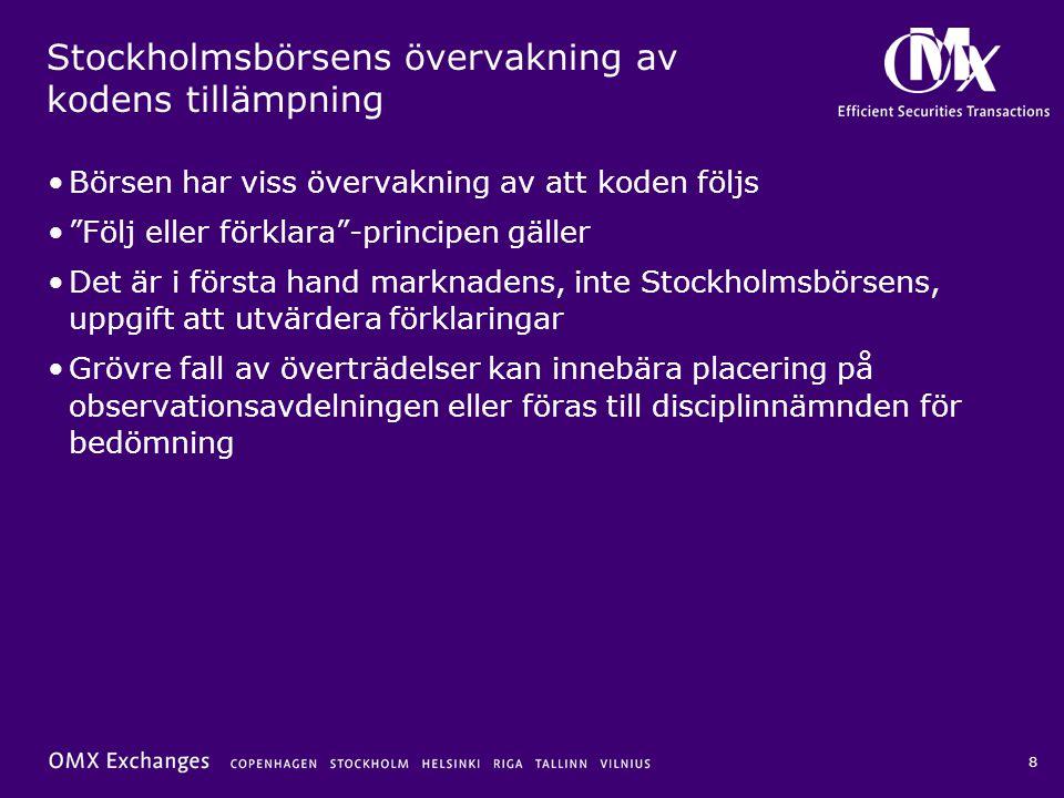 """8 Stockholmsbörsens övervakning av kodens tillämpning •Börsen har viss övervakning av att koden följs •""""Följ eller förklara""""-principen gäller •Det är"""