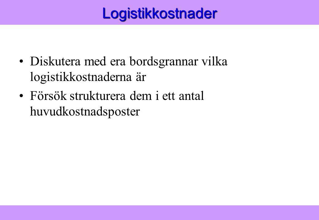 Modern Logistik Aronsson, Ekdahl, Oskarsson, Modern Logistik Aronsson, Ekdahl, Oskarsson, © Liber 2003Logistikkostnader •Diskutera med era bordsgrannar vilka logistikkostnaderna är •Försök strukturera dem i ett antal huvudkostnadsposter