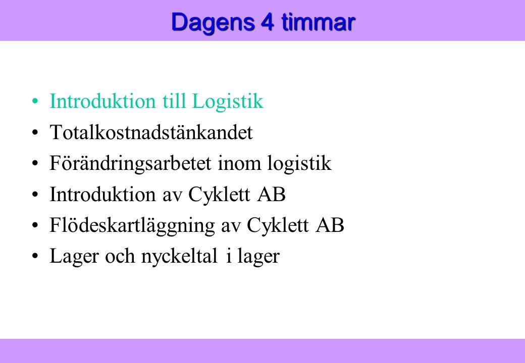 Modern Logistik Aronsson, Ekdahl, Oskarsson, Modern Logistik Aronsson, Ekdahl, Oskarsson, © Liber 2003 Introduktion till Logistik •Företagets logistiksystem •Logistikröret •Logistiken historik •Totalkostnadsmodell •Leveransserviceelementen