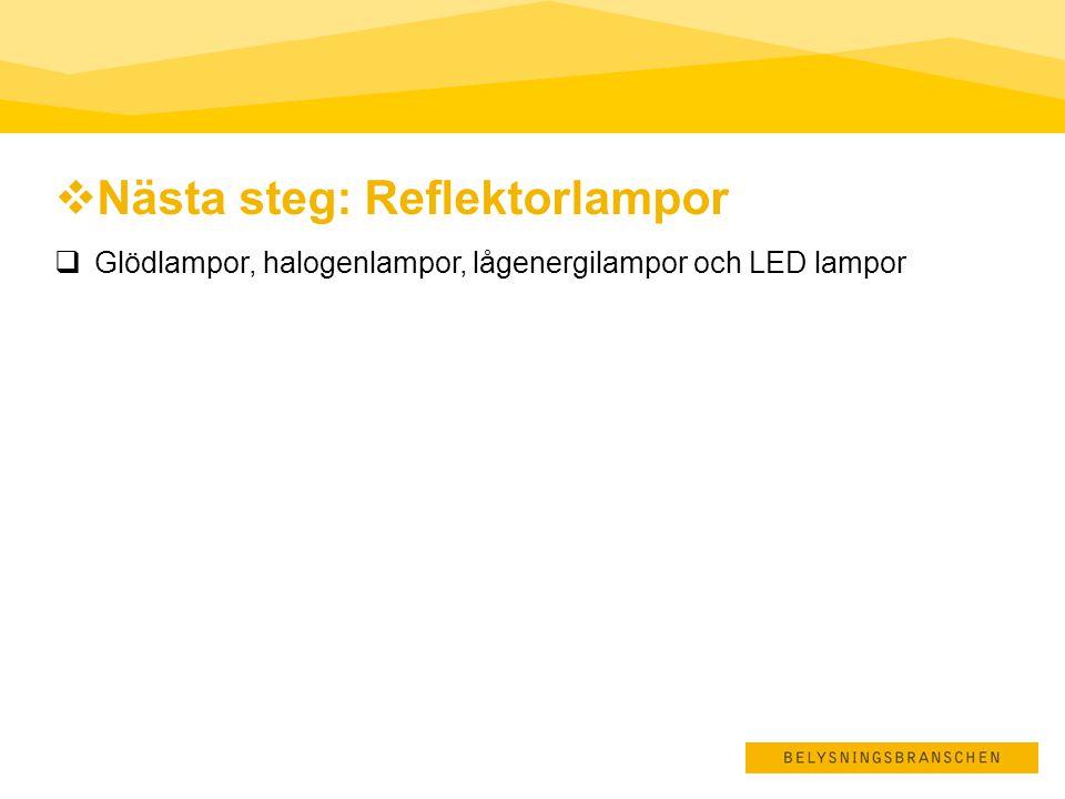 Reflektorlampor • Glödlampor • Halogen nätspänning skruvsockel • Halogen nätspänning GU10 • Halogen lågspänning 2.000 h • Halogen lågspänning 4.000 h • Halogen lågspänning > 4000 h (ECO) • Lågenergi • LED Krav på reflektorlampor