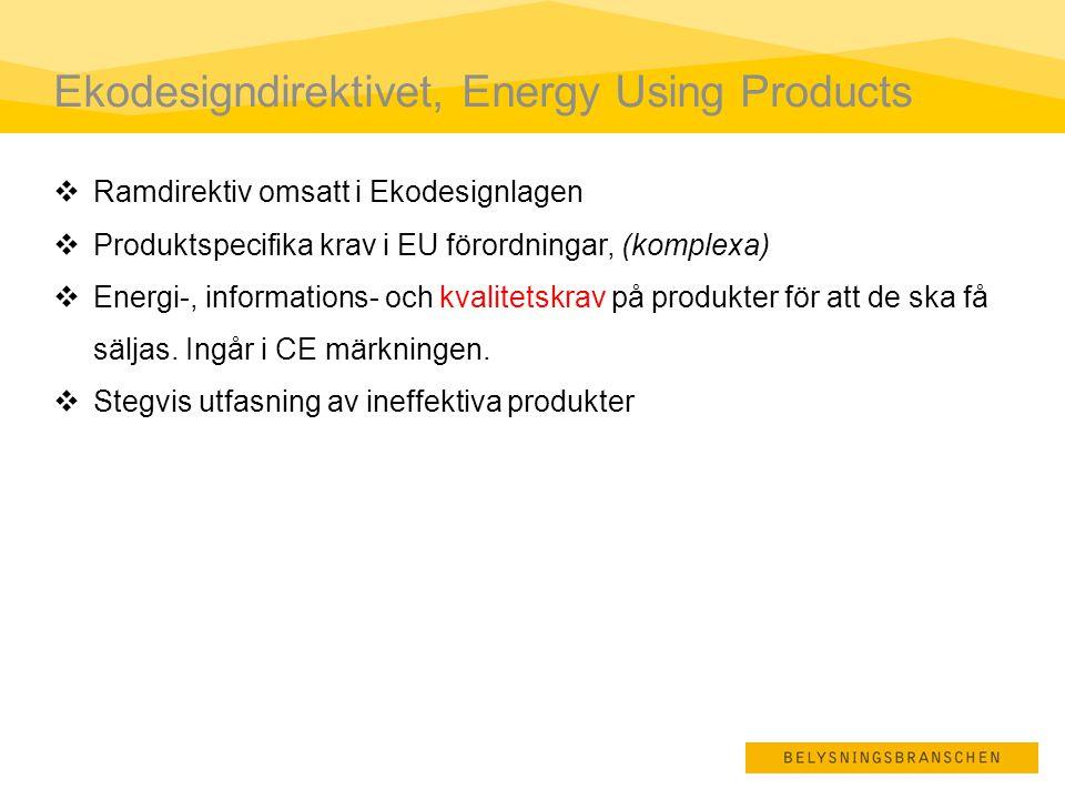 Miljölagstiftning  25 % av elanvändningen i hushåll går till belysning  80% av EUs elproduktion fossilbaserad