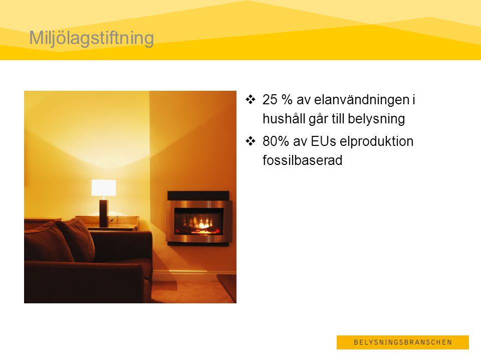  Produktområden  Rundstrålande lampor: glödlampor, halogenlampor, lågenergilampor, LED lampor  Reflektorlampor, hembelysningsarmaturer .