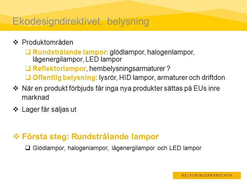 Utfasning av glödlampor Lampor under 7 Watt berörs ej