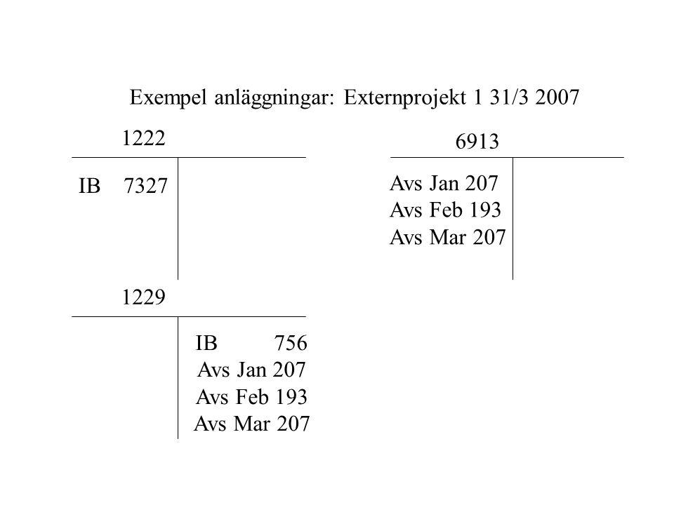1222 6913 IB 7327 Exempel anläggningar: Externprojekt 1 31/3 2007 1229 IB 756 Avs Jan 207 Avs Feb 193 Avs Mar 207 Avs Jan 207 Avs Feb 193 Avs Mar 207