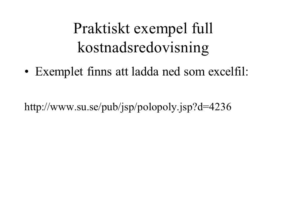 Praktiskt exempel full kostnadsredovisning •Exemplet finns att ladda ned som excelfil: http://www.su.se/pub/jsp/polopoly.jsp?d=4236