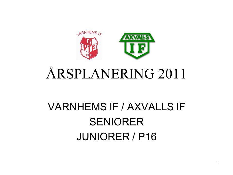 1 ÅRSPLANERING 2011 VARNHEMS IF / AXVALLS IF SENIORER JUNIORER / P16