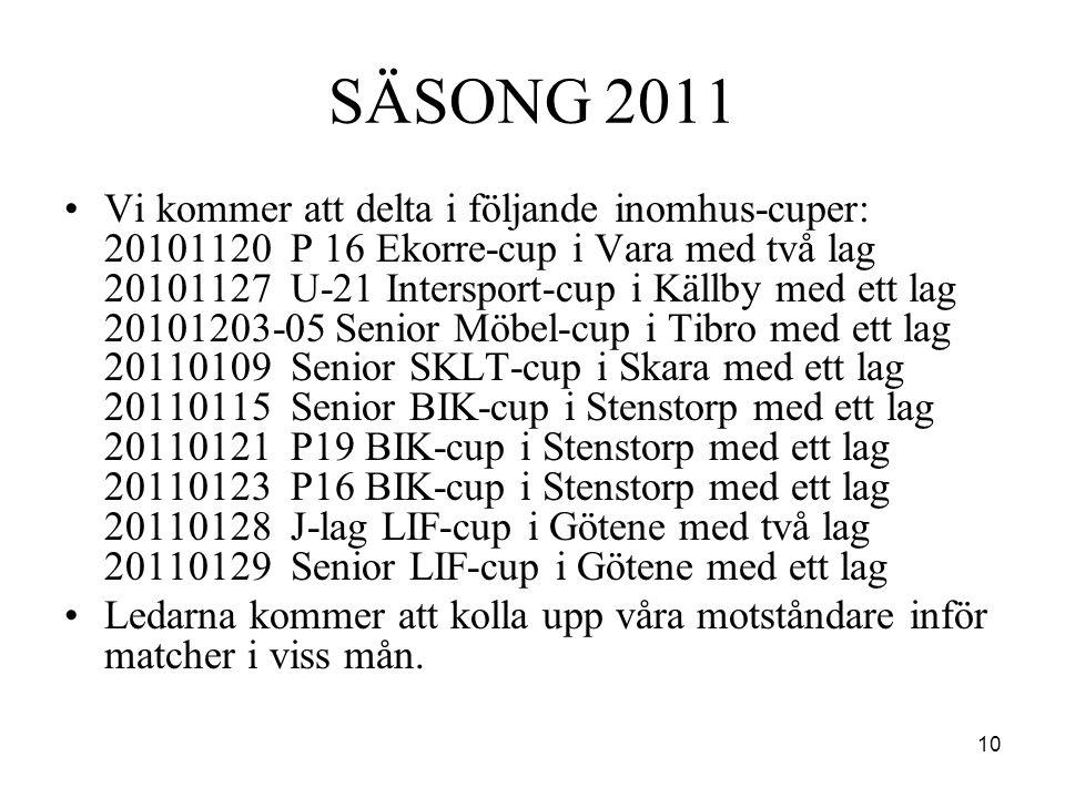 10 SÄSONG 2011 •Vi kommer att delta i följande inomhus-cuper: 20101120 P 16 Ekorre-cup i Vara med två lag 20101127 U-21 Intersport-cup i Källby med et