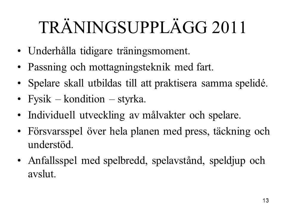 13 TRÄNINGSUPPLÄGG 2011 •Underhålla tidigare träningsmoment. •Passning och mottagningsteknik med fart. •Spelare skall utbildas till att praktisera sam