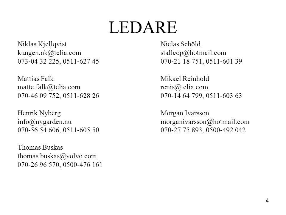 4 LEDARE Niklas KjellqvistNiclas Schöld kungen.nk@telia.com stallcop@hotmail.com 073-04 32 225, 0511-627 45 070-21 18 751, 0511-601 39 Mattias FalkMik