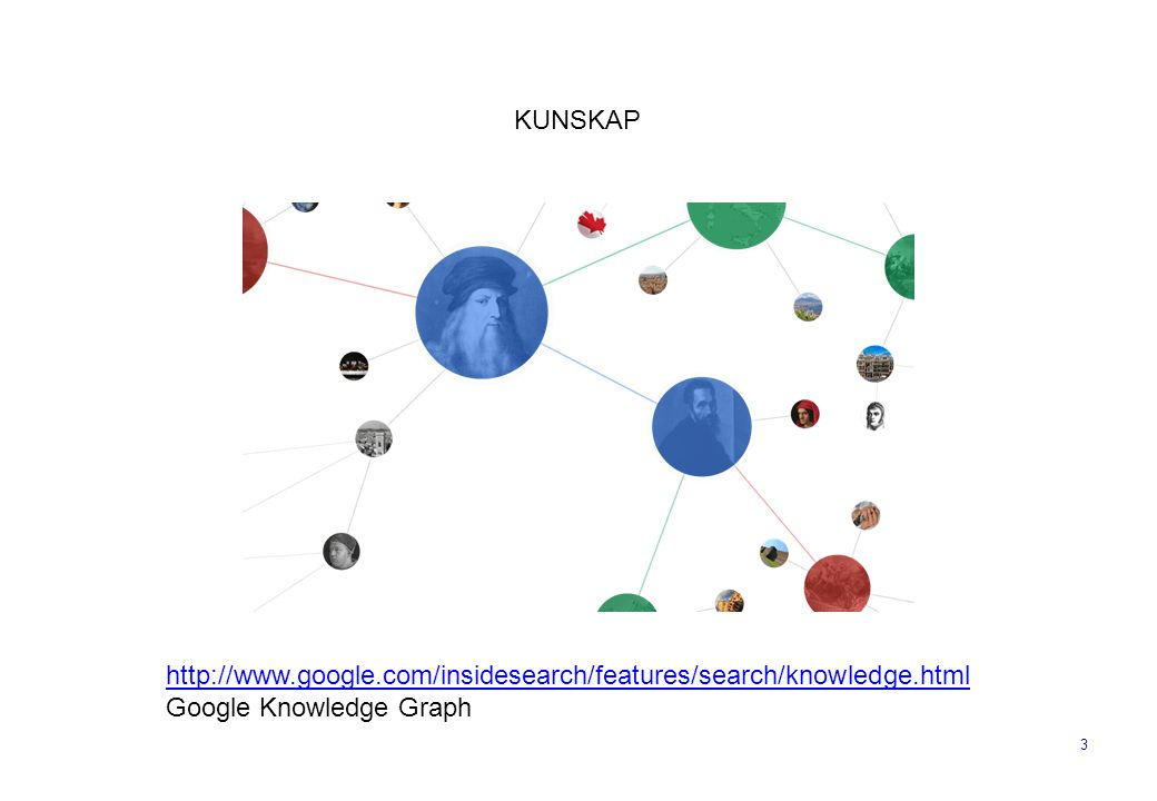 3 http://www.google.com/insidesearch/features/search/knowledge.html http://www.google.com/insidesearch/features/search/knowledge.html Google Knowledge