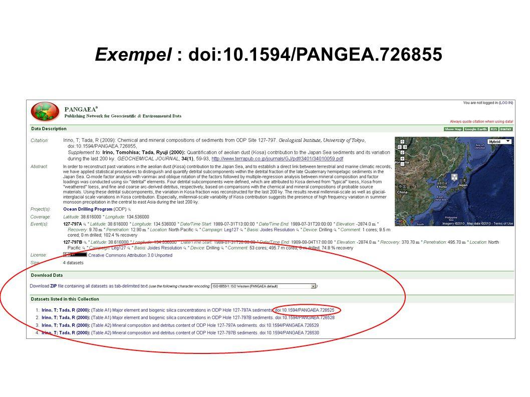 Exempel : doi:10.1594/PANGEA.726855