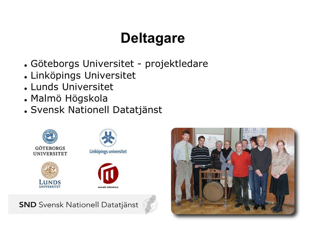 Deltagare  Göteborgs Universitet - projektledare  Linköpings Universitet  Lunds Universitet  Malmö Högskola  Svensk Nationell Datatjänst