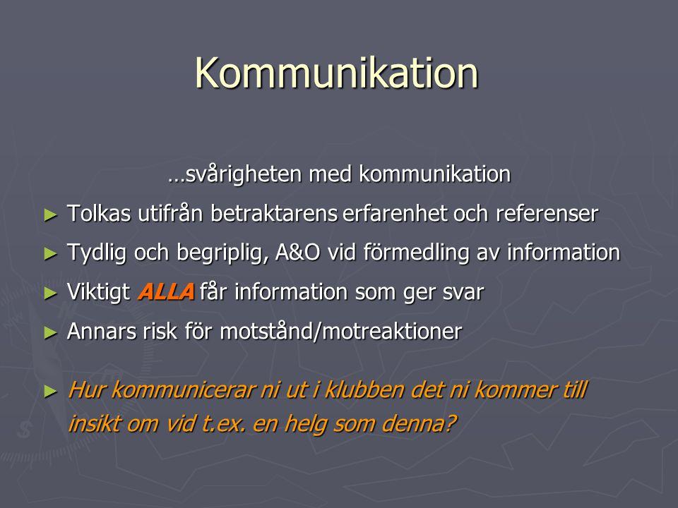 Kommunikation …svårigheten med kommunikation ► Tolkas utifrån betraktarens erfarenhet och referenser ► Tydlig och begriplig, A&O vid förmedling av inf