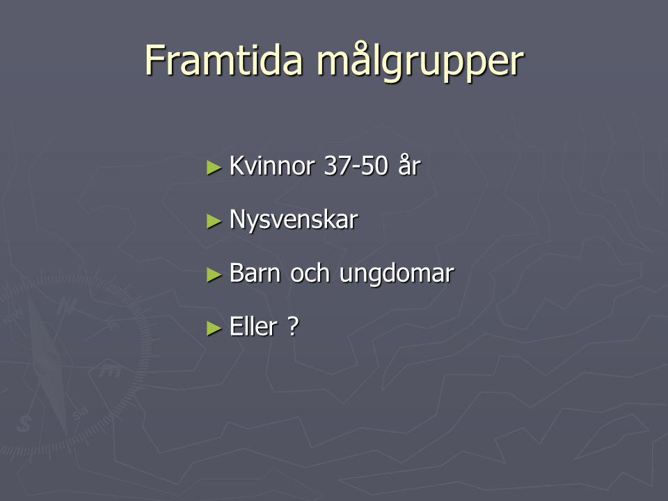 Framtida målgrupper ► Kvinnor 37-50 år ► Nysvenskar ► Barn och ungdomar ► Eller ?