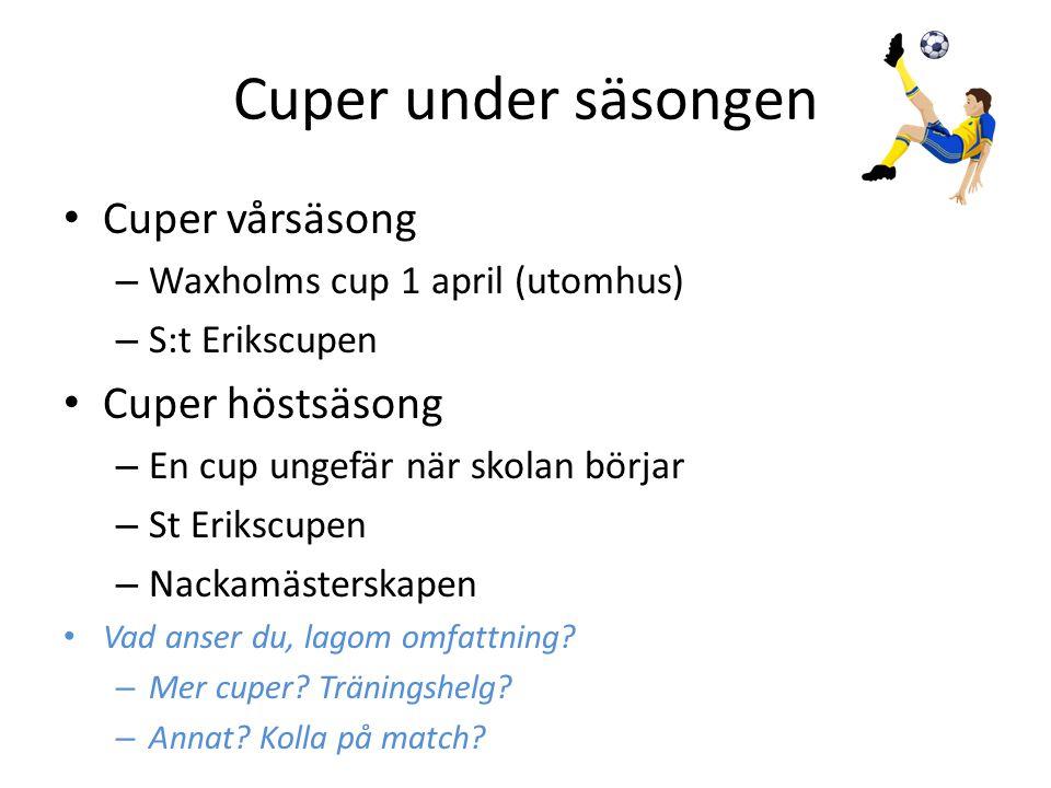 Cuper under säsongen • Cuper vårsäsong – Waxholms cup 1 april (utomhus) – S:t Erikscupen • Cuper höstsäsong – En cup ungefär när skolan börjar – St Erikscupen – Nackamästerskapen • Vad anser du, lagom omfattning.