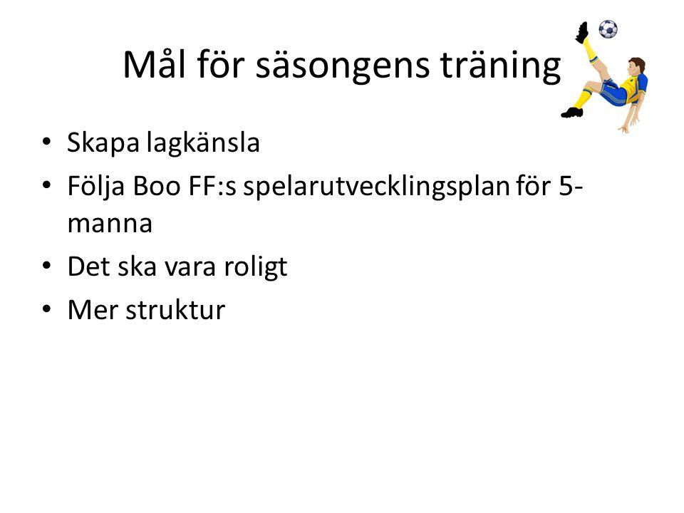 Mål för säsongens träning • Skapa lagkänsla • Följa Boo FF:s spelarutvecklingsplan för 5- manna • Det ska vara roligt • Mer struktur