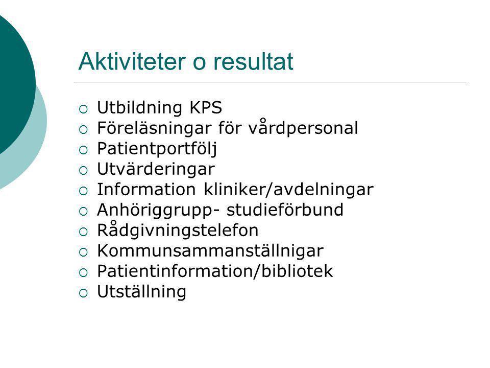 Aktiviteter o resultat  Utbildning KPS  Föreläsningar för vårdpersonal  Patientportfölj  Utvärderingar  Information kliniker/avdelningar  Anhöri