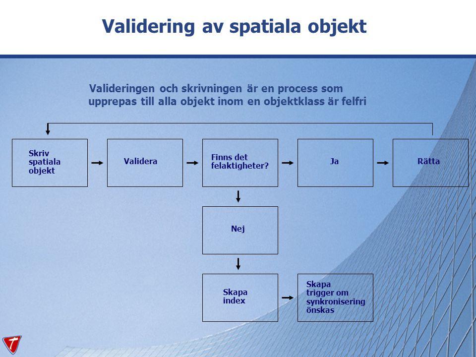 Validering av spatiala objekt Valideringen och skrivningen är en process som upprepas till alla objekt inom en objektklass är felfri Skriv spatiala ob