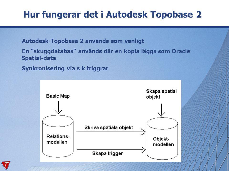 Oracle 9i eller 10g med det spatiala tillägget (Enterprise Edition) Spatiala tillägget ger schemat MDSYS, ägaren till spatial Programkod laddas ned i databasen till: - MDSYS - TBSYS Se Tekis hemsida och TBSYS.zip Läs TBSYS.pdf TBSYS är Topobase system -schema Tekniska förutsättningar