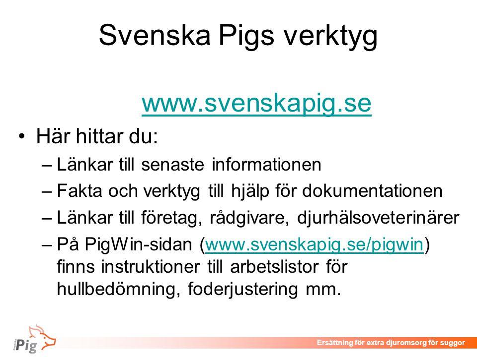 Ersättning för extra djuromsorg för suggor Svenska Pigs verktyg www.svenskapig.se •Här hittar du: –Länkar till senaste informationen –Fakta och verktyg till hjälp för dokumentationen –Länkar till företag, rådgivare, djurhälsoveterinärer –På PigWin-sidan (www.svenskapig.se/pigwin) finns instruktioner till arbetslistor för hullbedömning, foderjustering mm.www.svenskapig.se/pigwin