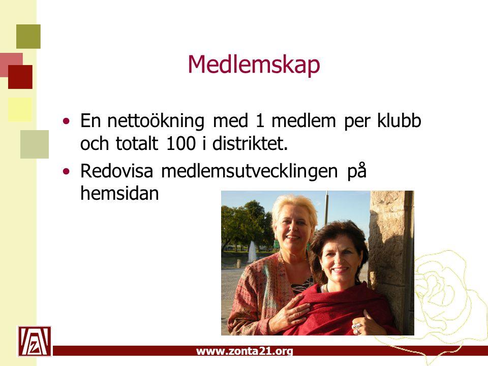 www.zonta21.org Visibility/Credibility Att vara Zonta är att Vilja presentera sig själv Våga berätta om Zonta i yrket, bära Zontanål, stickers Verka genom rekrytering, bjuda in gäster, mentorprogram, coaching,