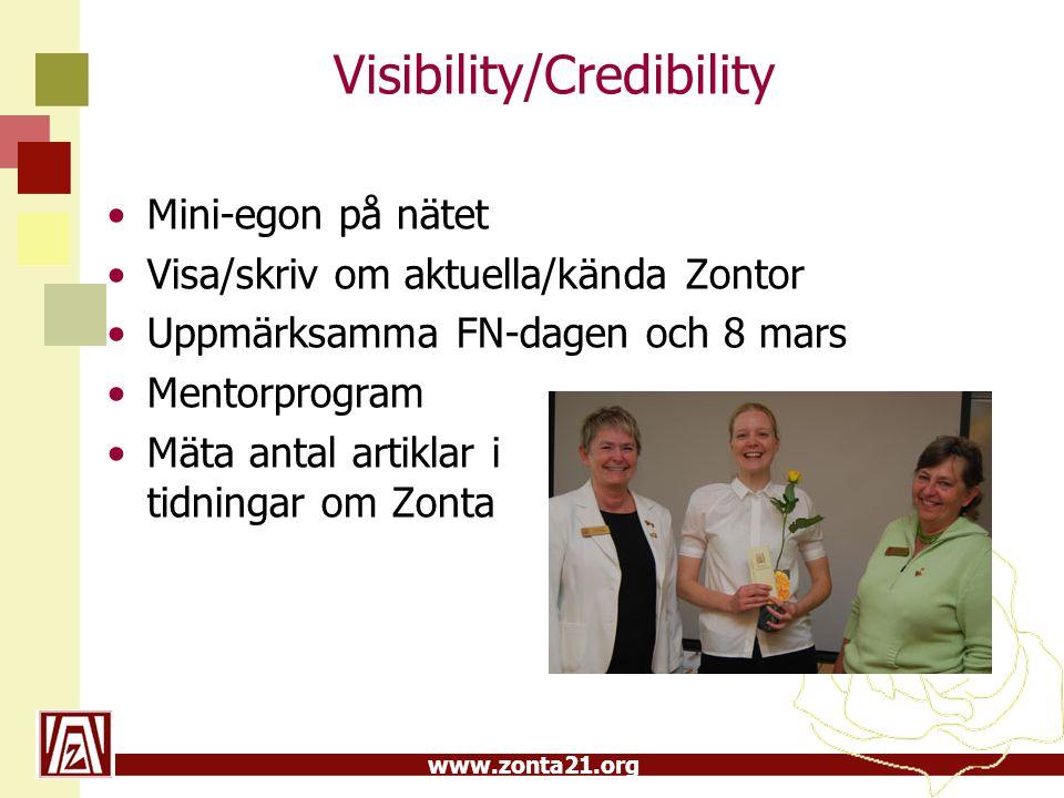 www.zonta21.org Visibility/Credibility •Mini-egon på nätet •Visa/skriv om aktuella/kända Zontor •Uppmärksamma FN-dagen och 8 mars •Mentorprogram •Mäta