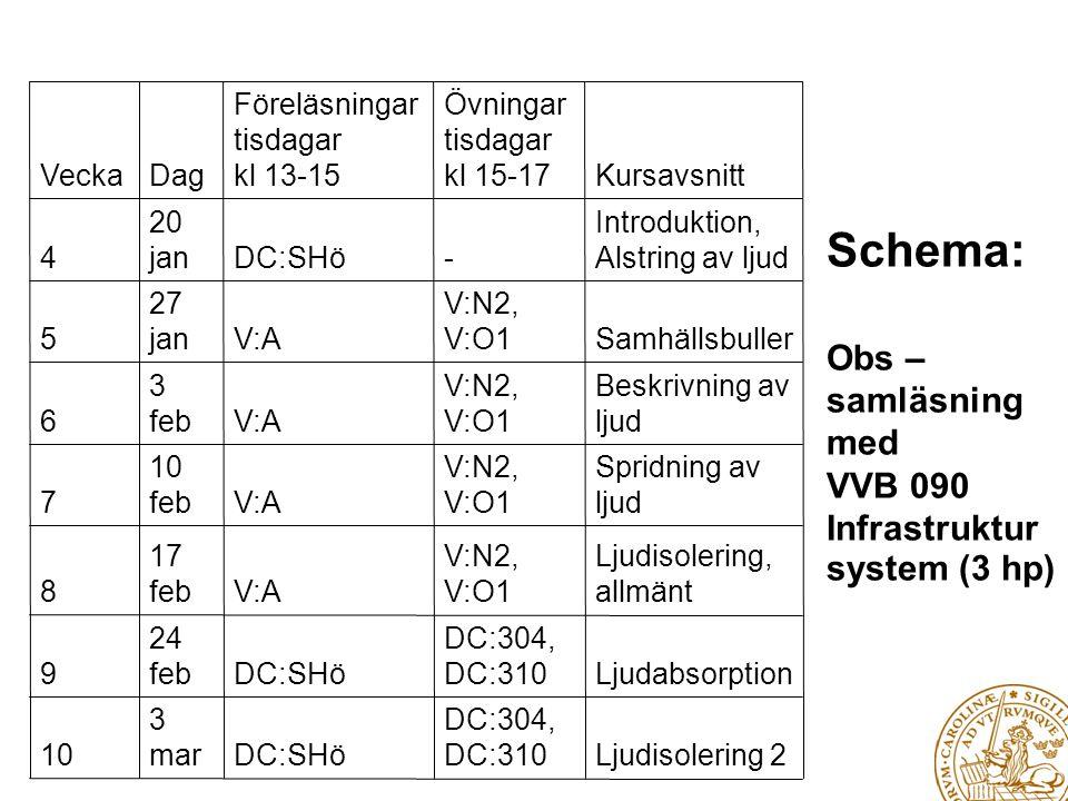 Schema: Obs – samläsning med VVB 090 Infrastruktur system (3 hp) Ljudisolering 2 DC:304, DC:310DC:SHö 3 mar10 Ljudabsorption DC:304, DC:310DC:SHö 24