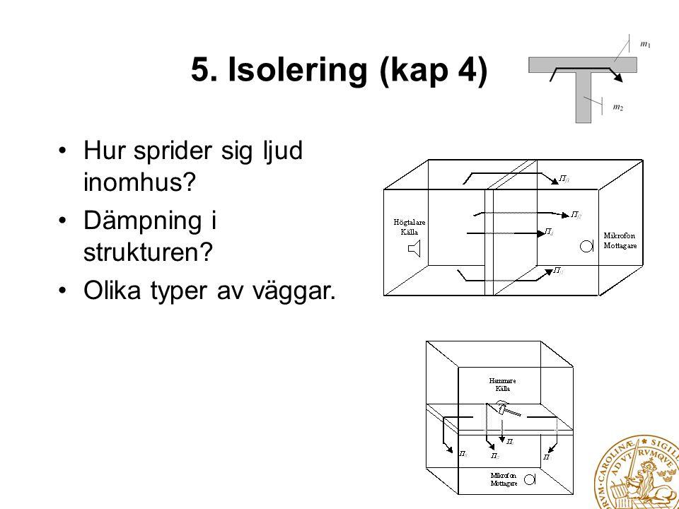 5. Isolering (kap 4) • Hur sprider sig ljud inomhus? • Dämpning i strukturen? • Olika typer av väggar.