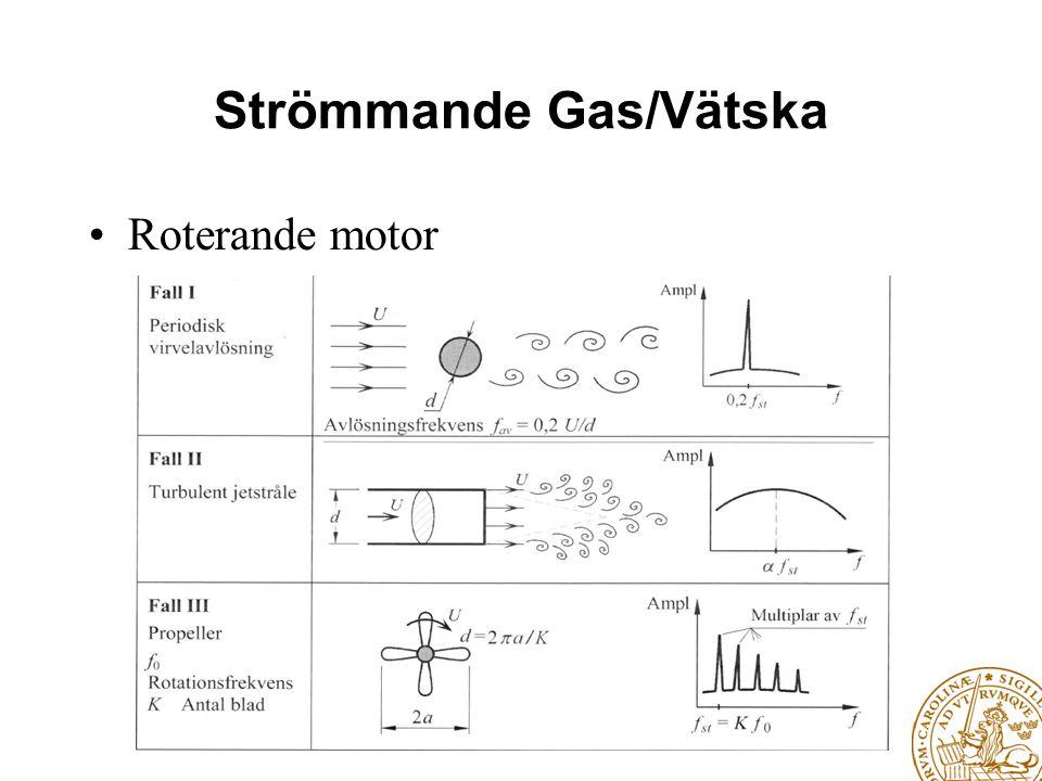 Strömmande Gas/Vätska •Roterande motor