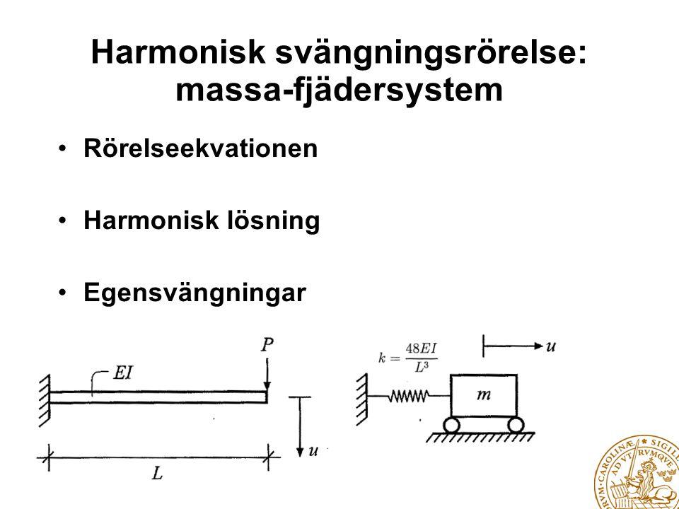 Harmonisk svängningsrörelse: massa-fjädersystem • Rörelseekvationen • Harmonisk lösning • Egensvängningar