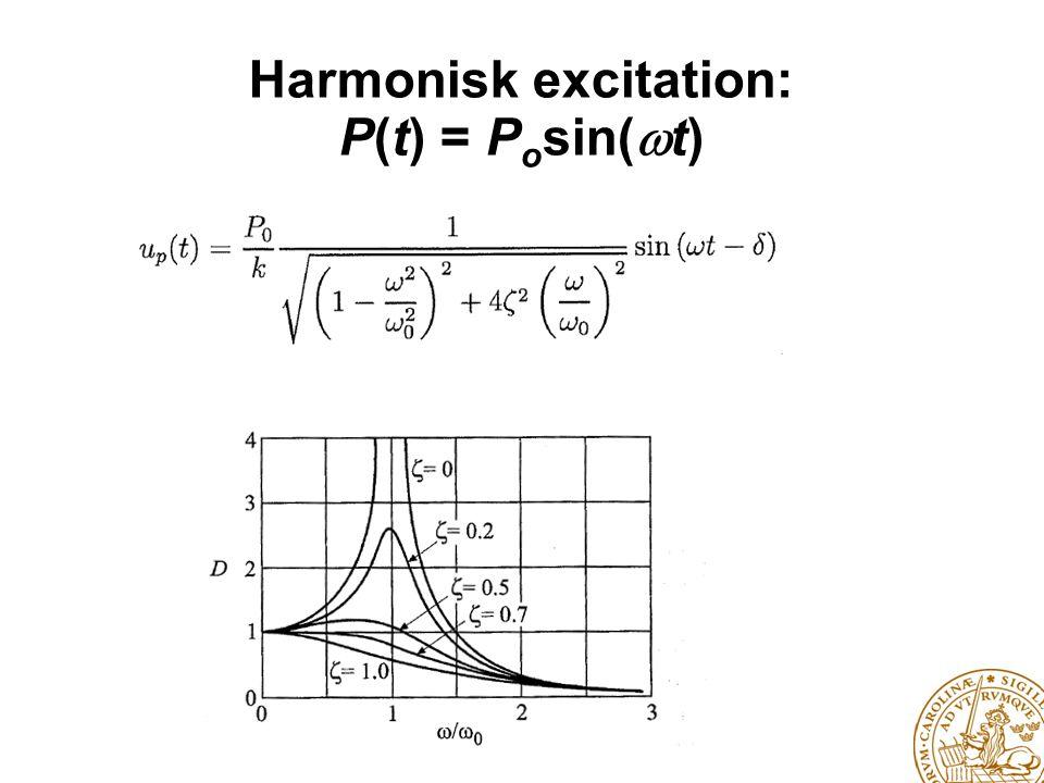 Harmonisk excitation: P(t) = P o sin(  t)