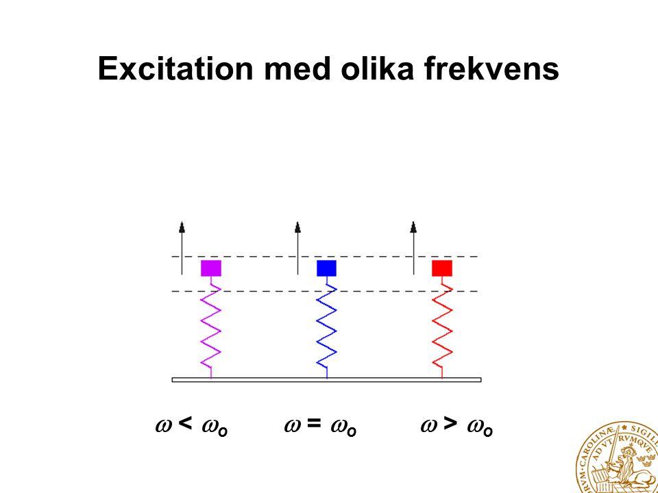 Excitation med olika frekvens   o