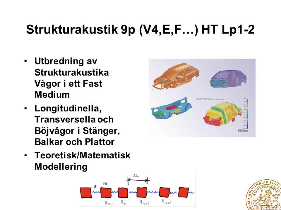 Strukturakustik 9p (V4,E,F…) HT Lp1-2 • Utbredning av Strukturakustika Vågor i ett Fast Medium • Longitudinella, Transversella och Böjvågor i Stänger,