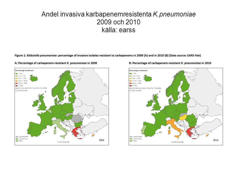 Andel invasiva karbapenemresistenta K.pneumoniae 2009 och 2010 källa: earss