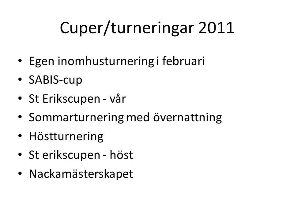 Cuper/turneringar 2011 • Egen inomhusturnering i februari • SABIS-cup • St Erikscupen - vår • Sommarturnering med övernattning • Höstturnering • St er
