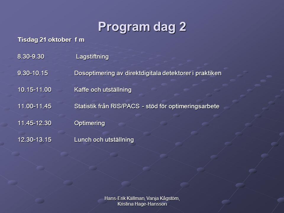 Hans-Erik Källman, Vanja Kågstöm, Kristina Hage-Hansson Program dag 2 Tisdag 21 oktober f m 8.30-9.30 Lagstiftning 9.30-10.15 Dosoptimering av direktdigitala detektorer i praktiken 10.15-11.00 Kaffe och utställning 11.00-11.45 Statistik från RIS/PACS - stöd för optimeringsarbete 11.45-12.30Optimering 12.30-13.15Lunch och utställning