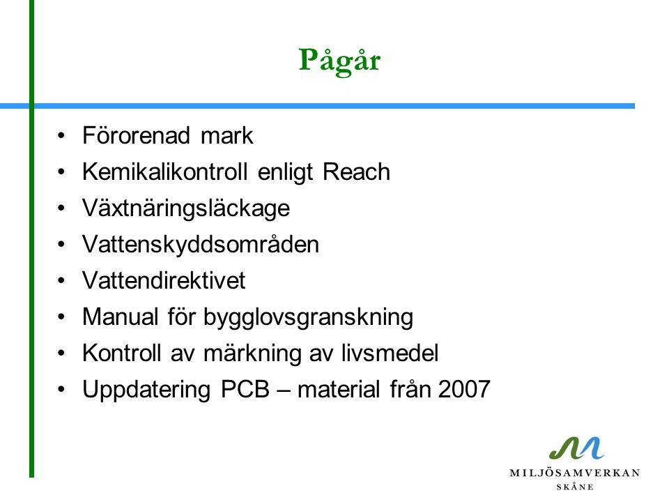 Pågår •Förorenad mark •Kemikalikontroll enligt Reach •Växtnäringsläckage •Vattenskyddsområden •Vattendirektivet •Manual för bygglovsgranskning •Kontroll av märkning av livsmedel •Uppdatering PCB – material från 2007