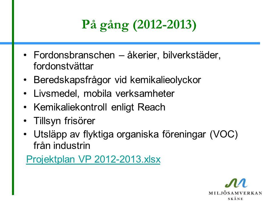 På gång (2012-2013) •Fordonsbranschen – åkerier, bilverkstäder, fordonstvättar •Beredskapsfrågor vid kemikalieolyckor •Livsmedel, mobila verksamheter •Kemikaliekontroll enligt Reach •Tillsyn frisörer •Utsläpp av flyktiga organiska föreningar (VOC) från industrin Projektplan VP 2012-2013.xlsx
