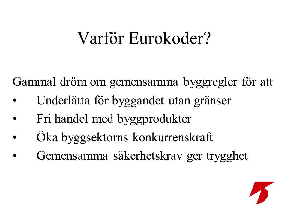Varför Eurokoder.
