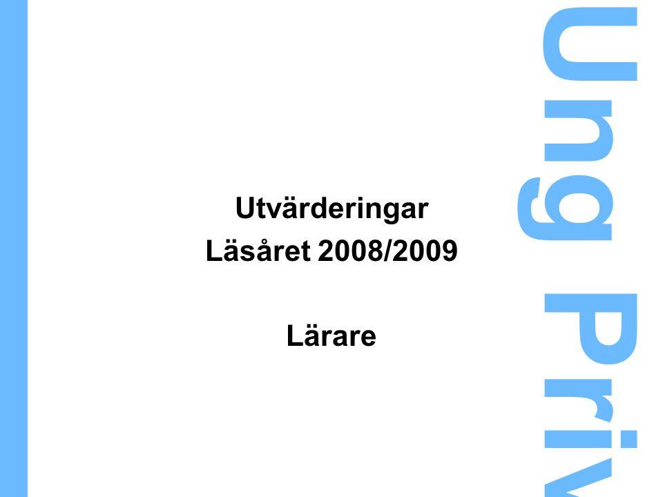 Ung Privatekonomi Utvärderingar Läsåret 2008/2009 Lärare