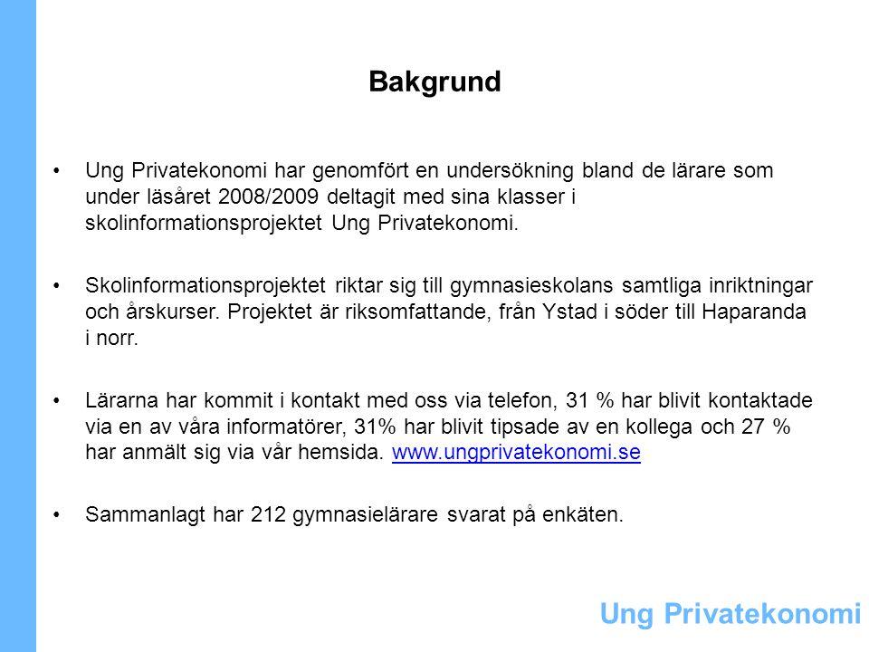 Ung Privatekonomi Bakgrund •Ung Privatekonomi har genomfört en undersökning bland de lärare som under läsåret 2008/2009 deltagit med sina klasser i skolinformationsprojektet Ung Privatekonomi.