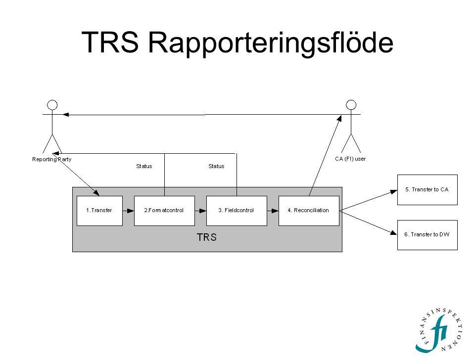 TRS Rapporteringsflöde