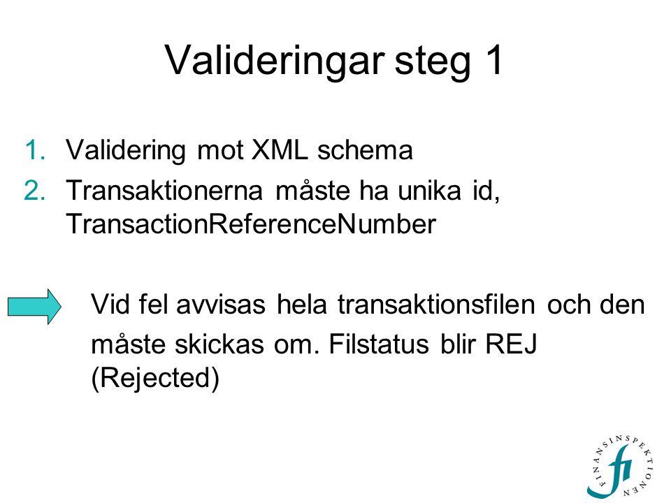 Valideringar steg 1 1.Validering mot XML schema 2.Transaktionerna måste ha unika id, TransactionReferenceNumber Vid fel avvisas hela transaktionsfilen och den måste skickas om.