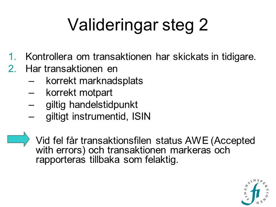 Valideringar steg 2 1.Kontrollera om transaktionen har skickats in tidigare. 2.Har transaktionen en –korrekt marknadsplats –korrekt motpart –giltig ha