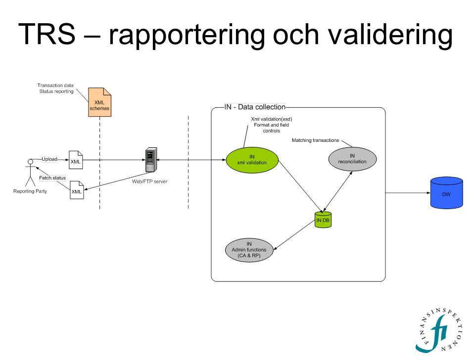TRS – rapportering och validering